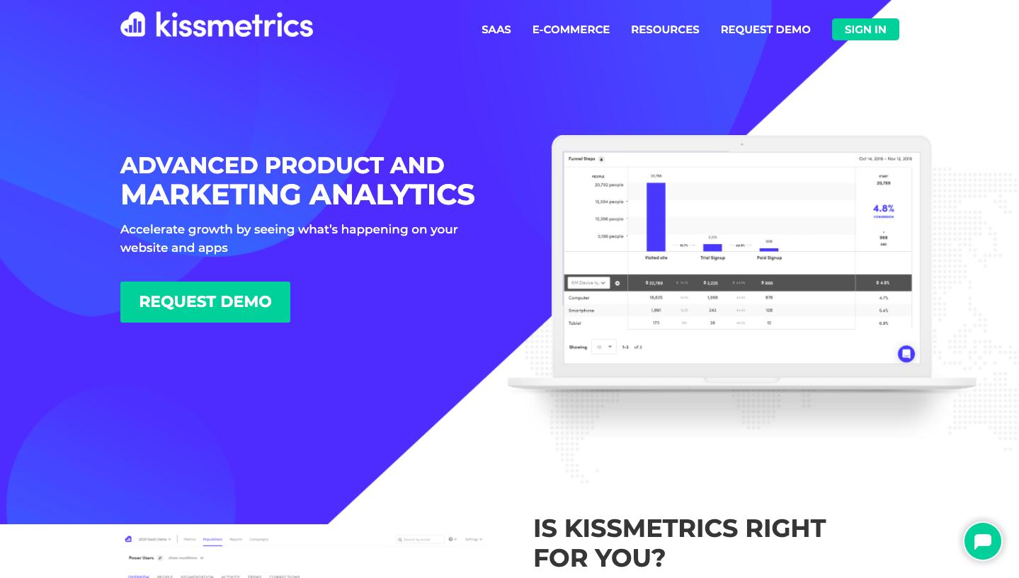 Kissmetrics  is an example of an effective SaaS website