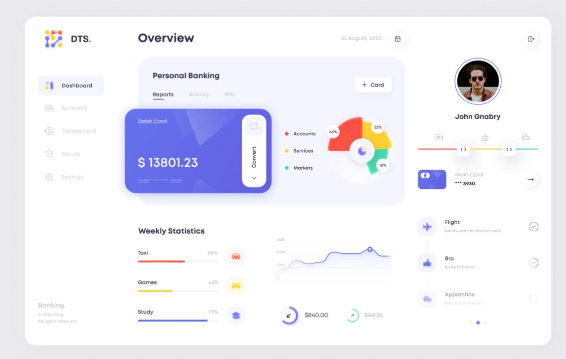 great color scheme of banking dashboard design