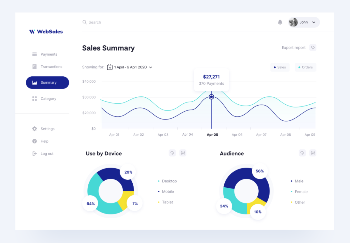 dashboard with contrast colors and neutral background and pie charts