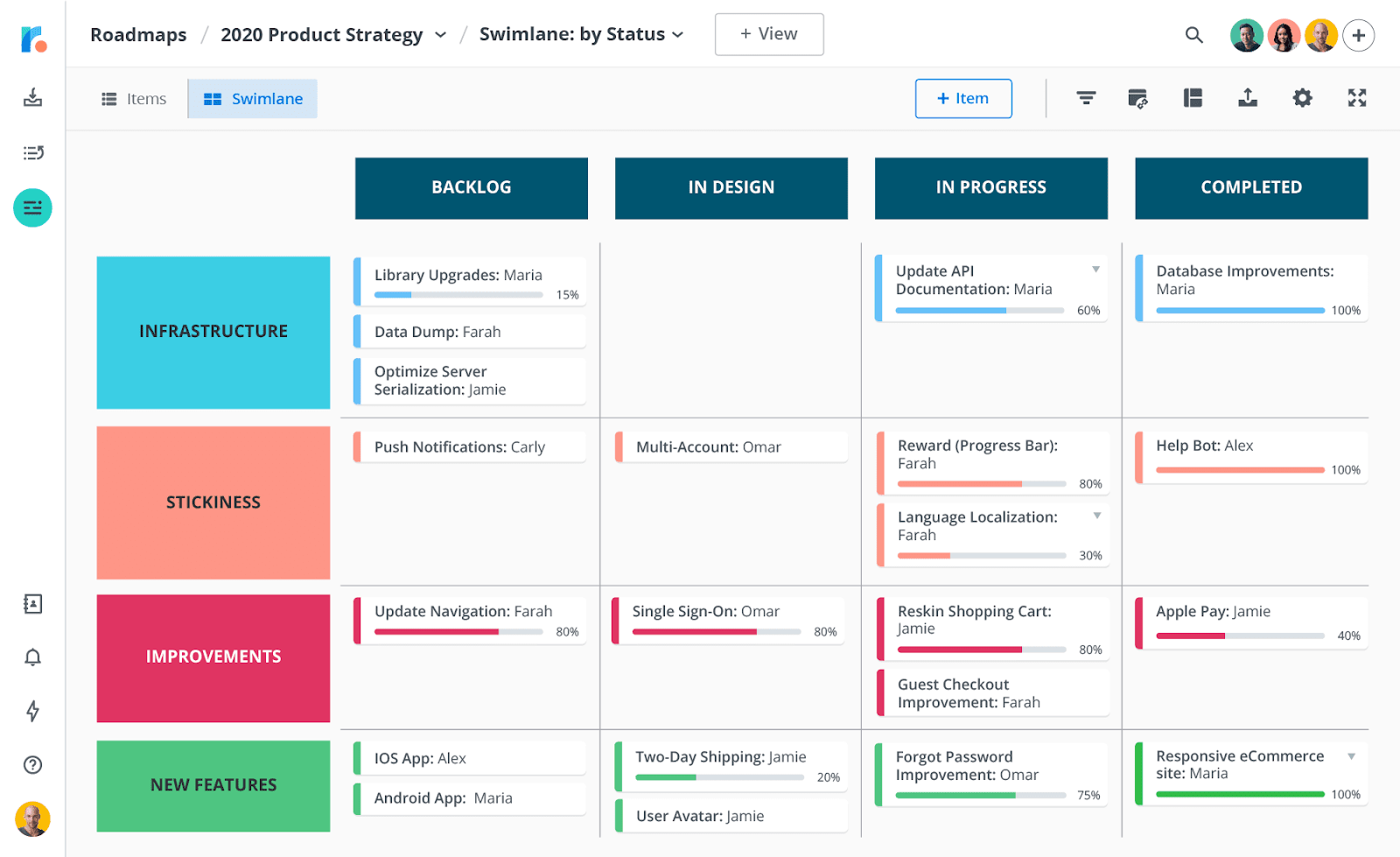product roadmap idea