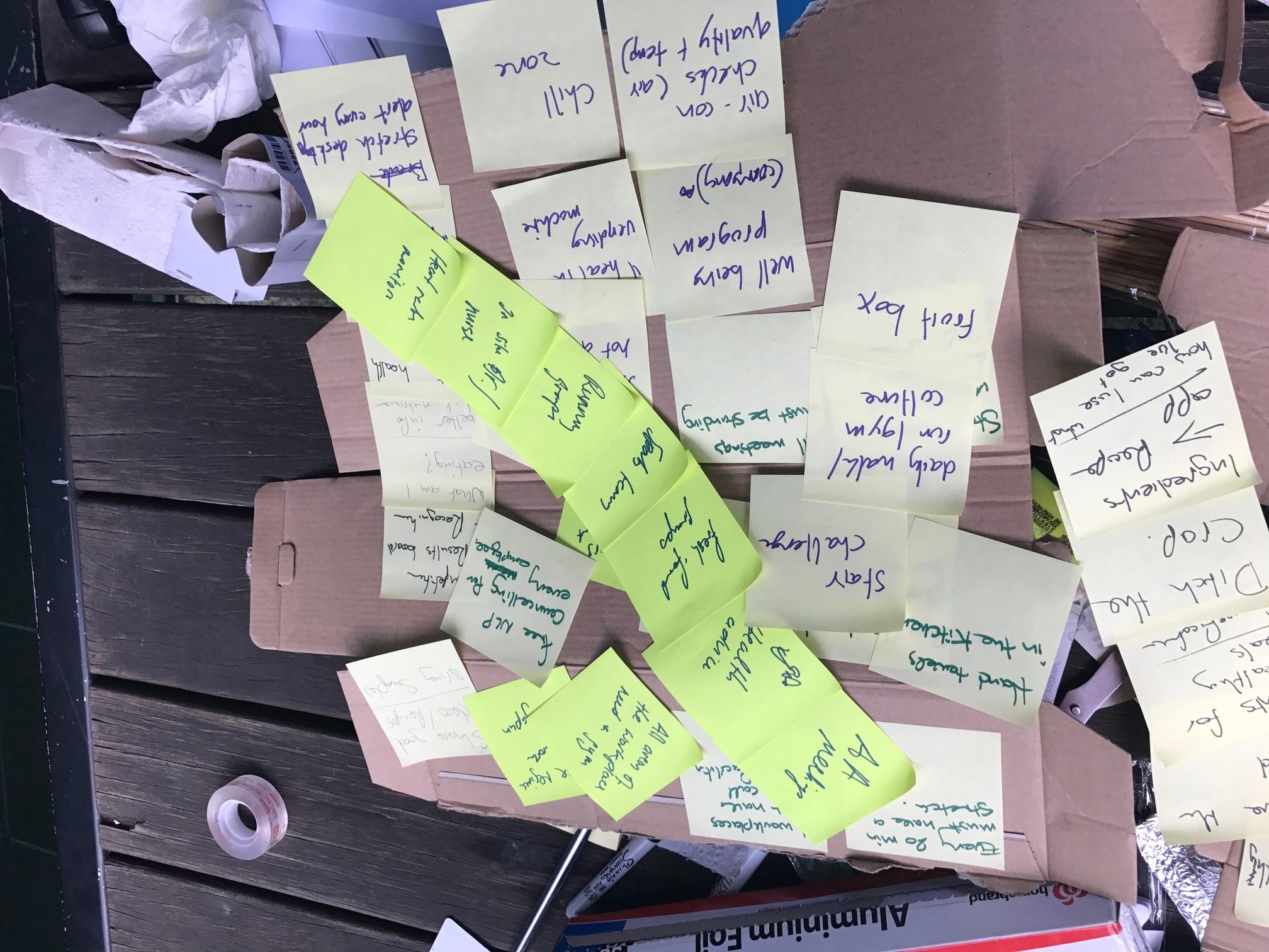 product design methods: brainstorming