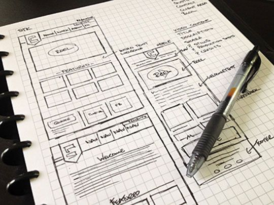 methods of product design: Sketch
