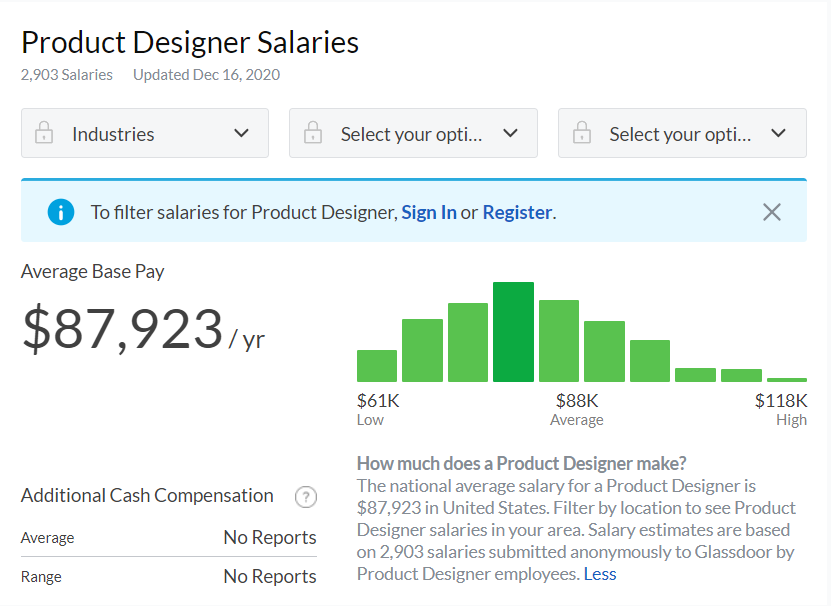 product designer salary