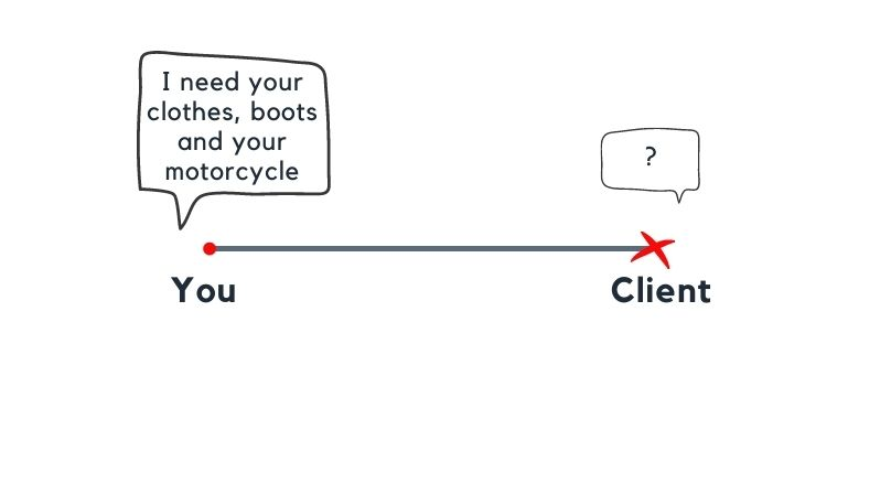 pricing strategy for saas