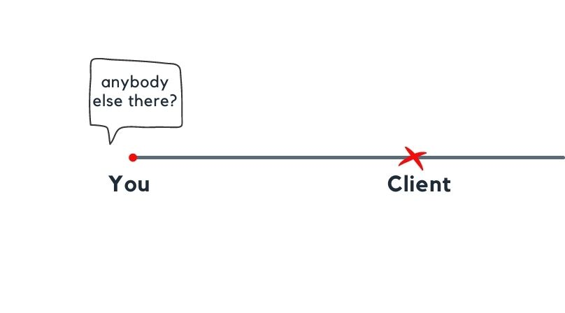 life cycle strategy for saas
