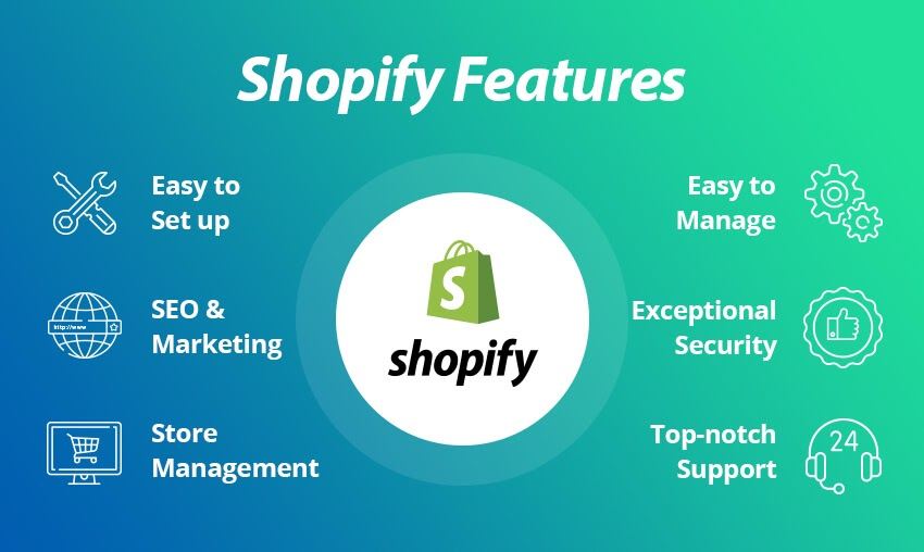 Shopify is an example of a SaaS company