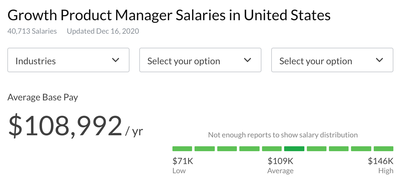 What is the salary of the growth product manager?