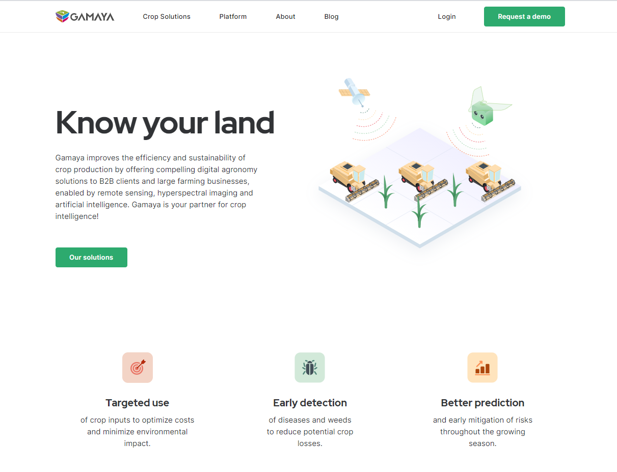 the use of white space in web design