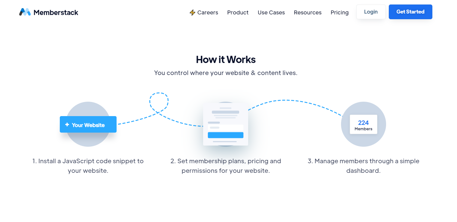 example of movement in web design