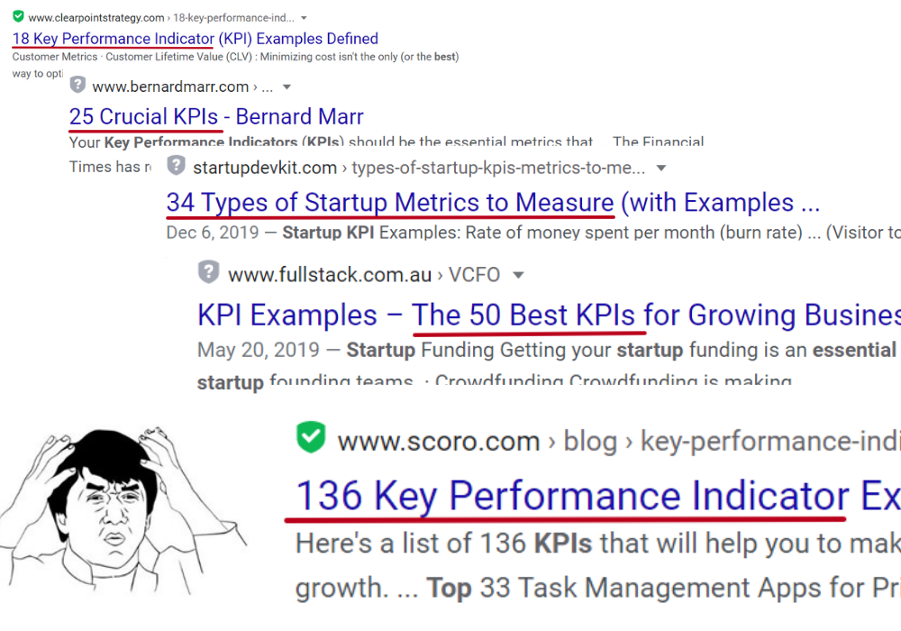 KPIs are out of control