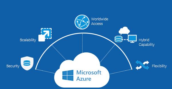 best SaaS hosting providers: Microsoft Azure