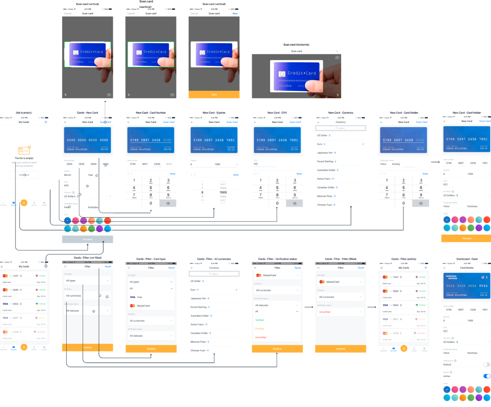 User flow we crafted for Fin.do money transfer system app