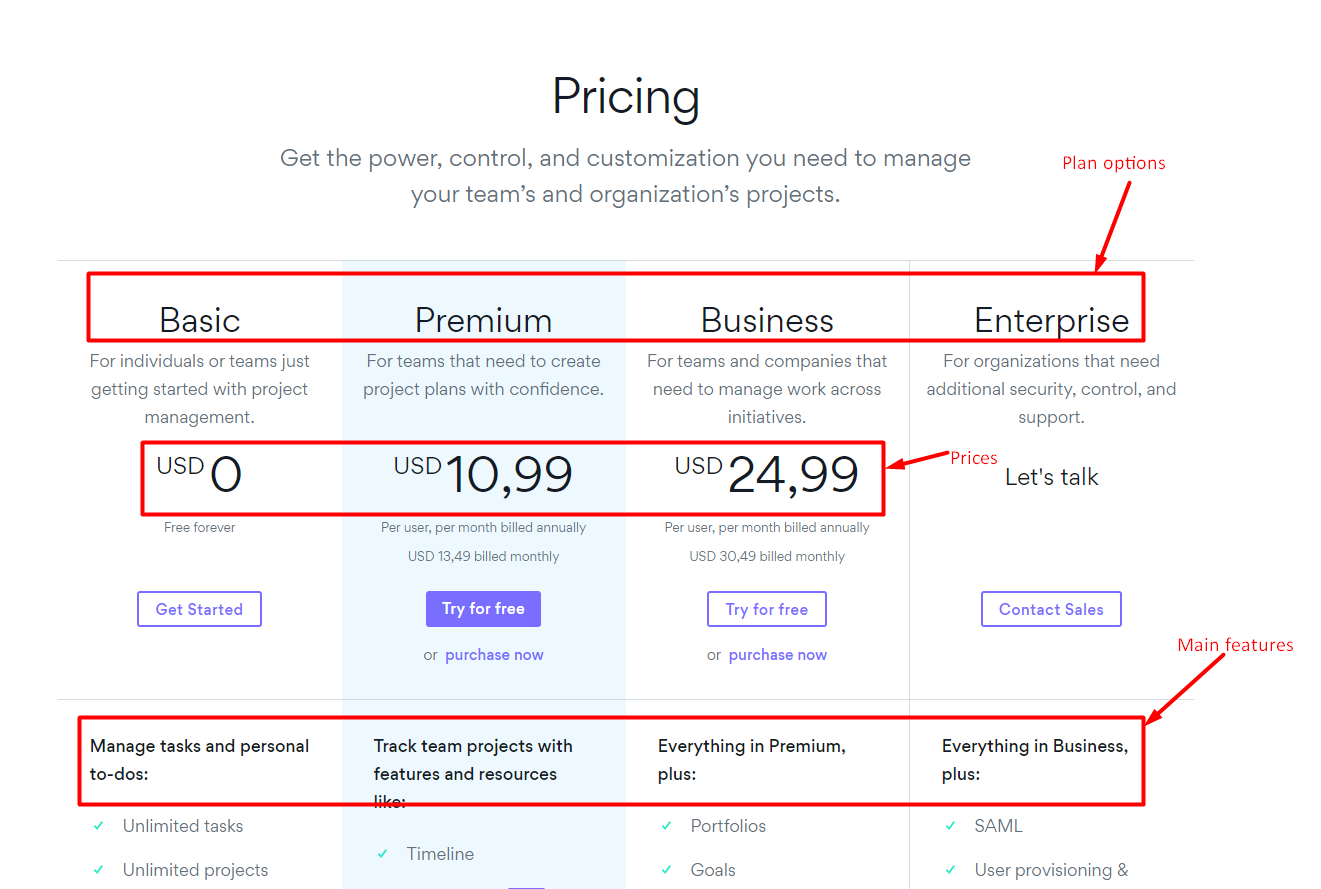 SaaS pricing page tructure
