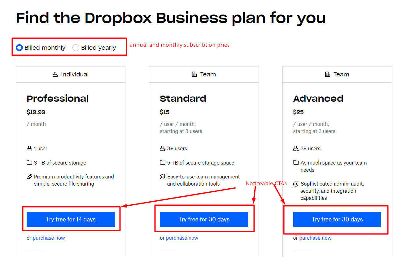 Dropbox pricing page with three pricing plans