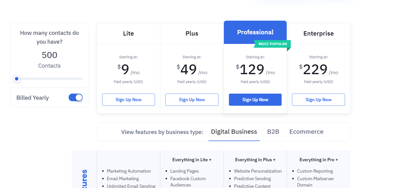 AtiveCampaign pricing page design: how to recommend a plan?