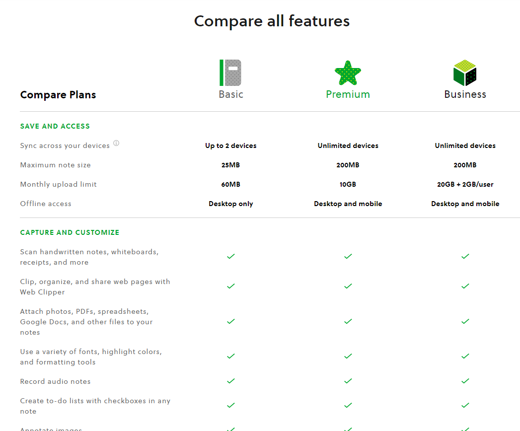Evernote extended feature list