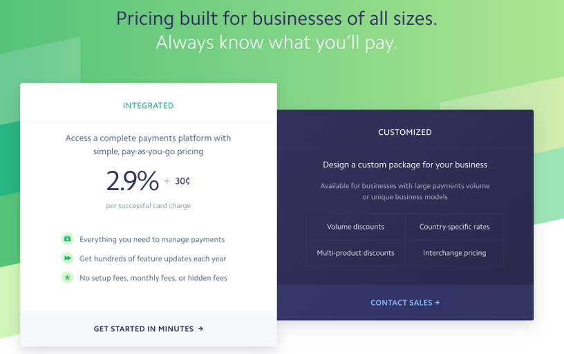 saas tiered pricing example