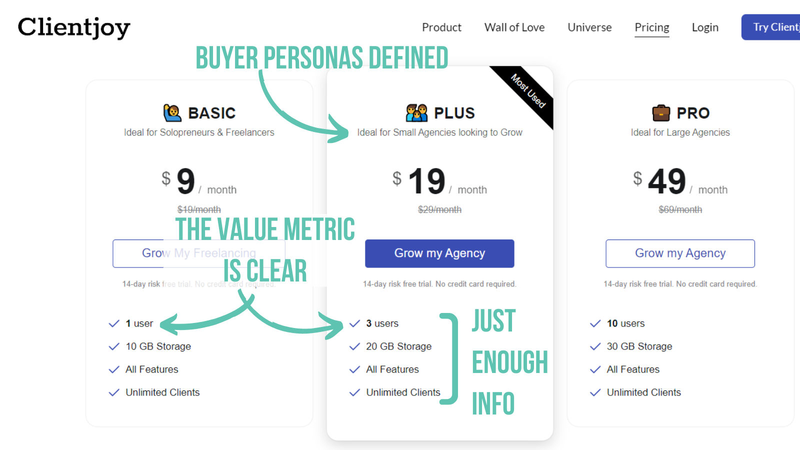 Clientjoy pricing page explained