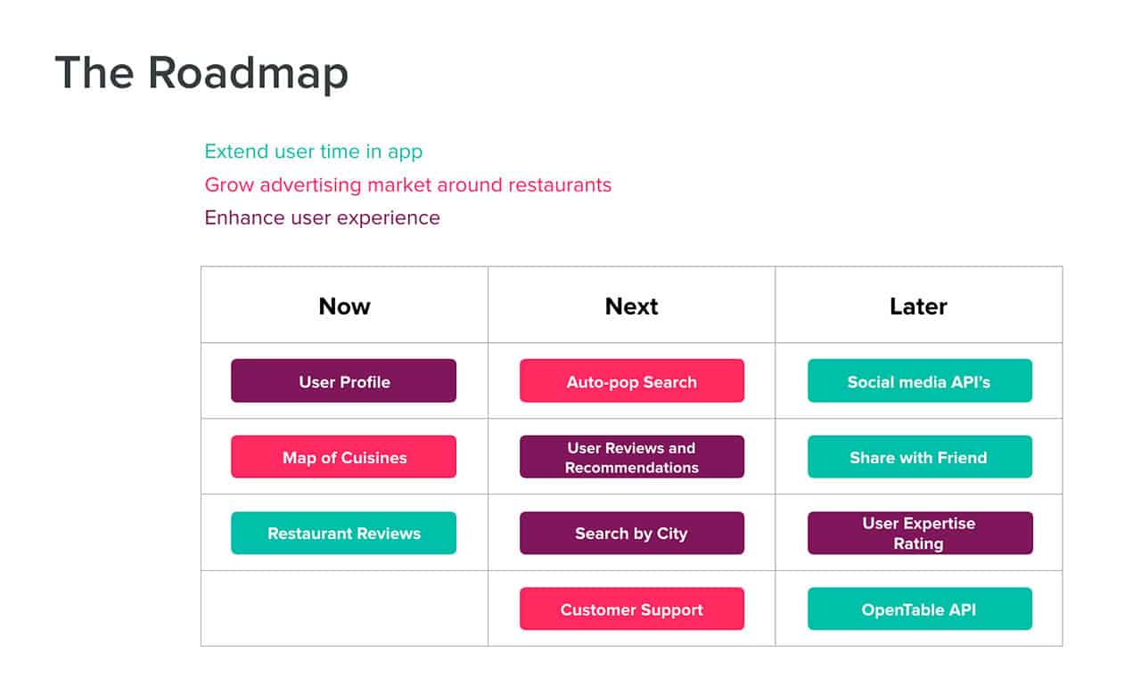 Now-next-later roadmap example
