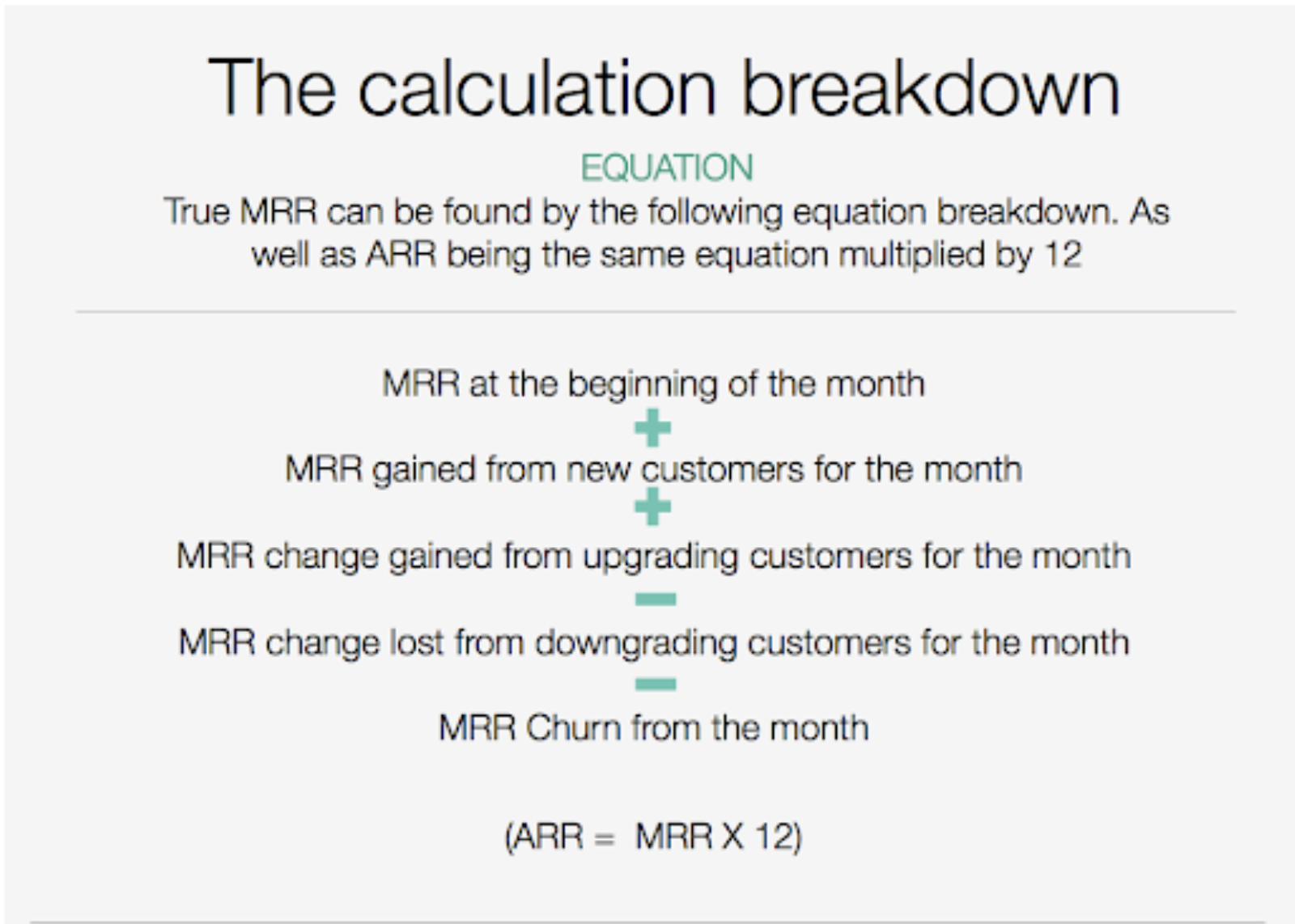 an image showing MRR calculation breakdown