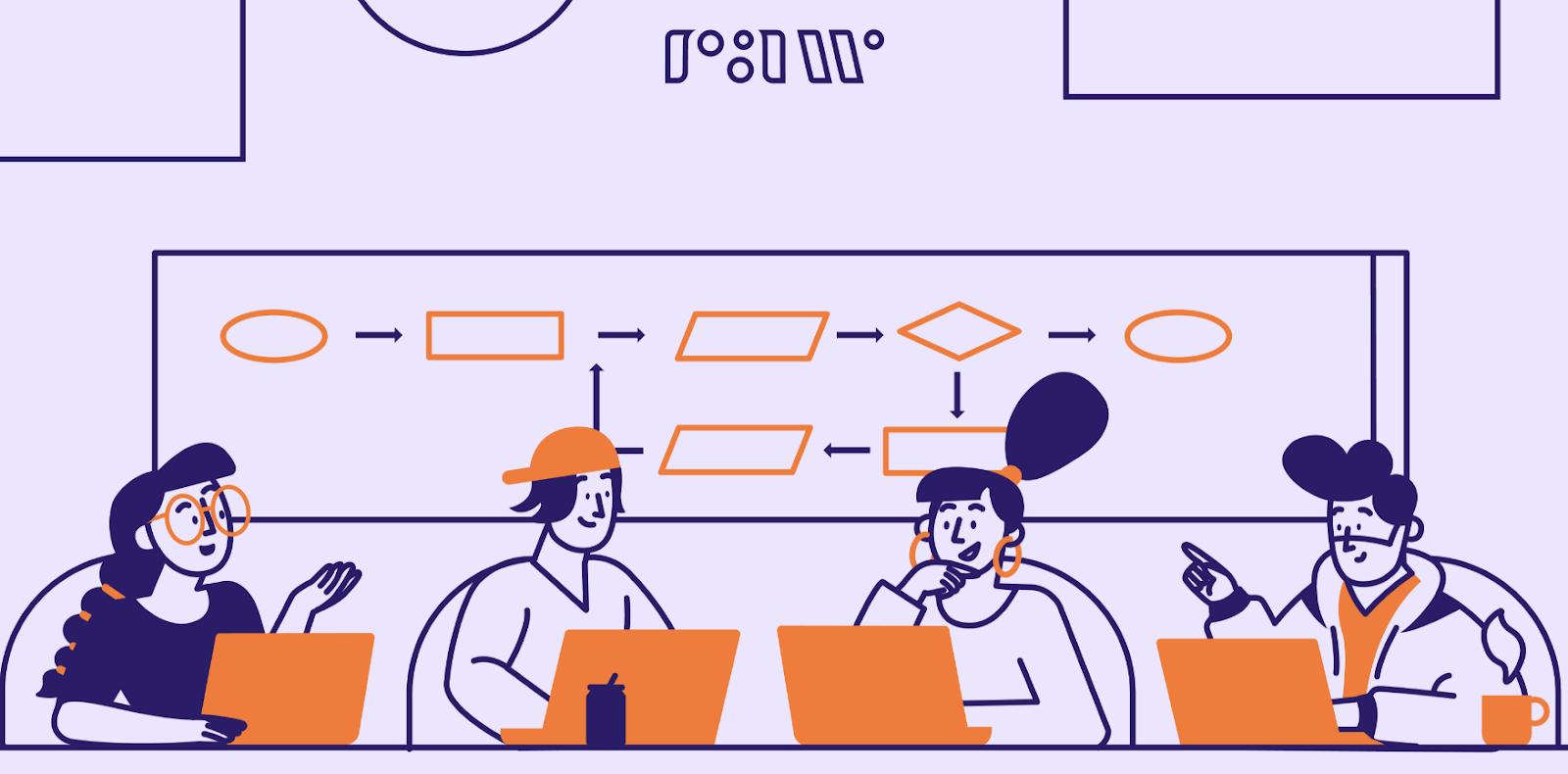 a design team brainstorming on a UX audit concept