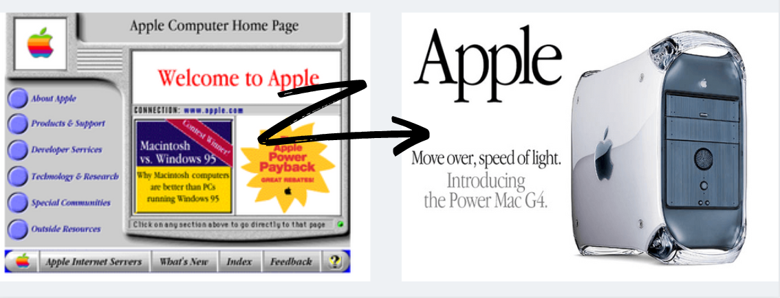 Apple's website in years 1996 and 1999