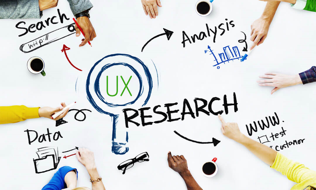 how UX designers conduct UX research