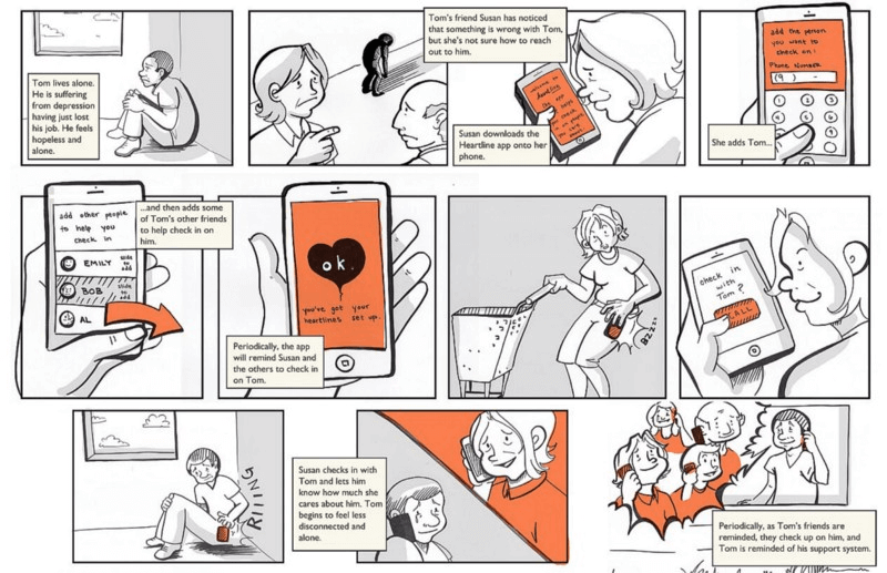 What is storyboard?