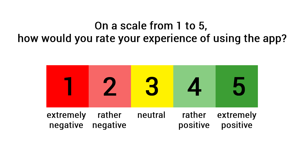 On a scale from 1 to 5, how would you rate your experience of using the app? 1- extremely negative, 5 - extremely positive