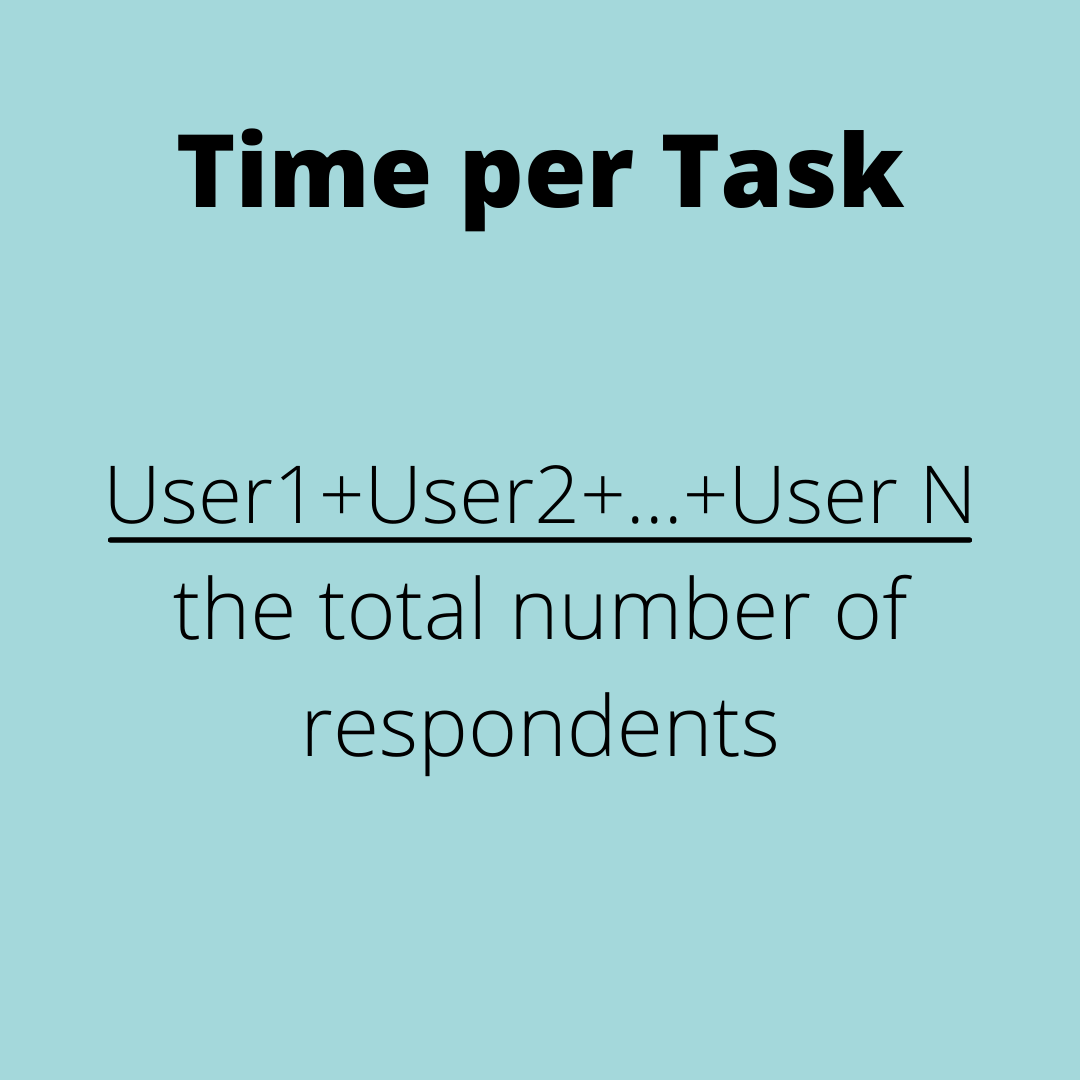 Time per Task = (user1+user2+user3)/the total number of respondents