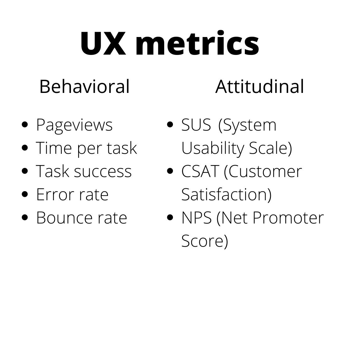 behavioral and attitudinal UX metrics