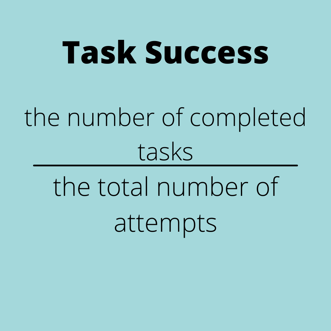 How to calculate task Success?