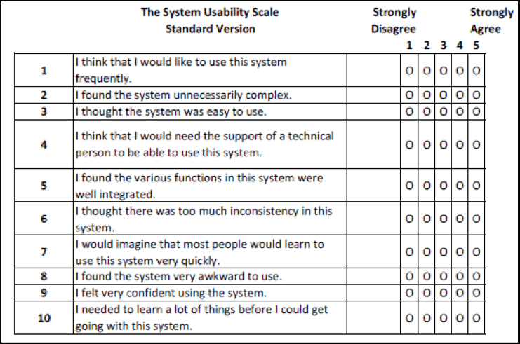 system usability scale example