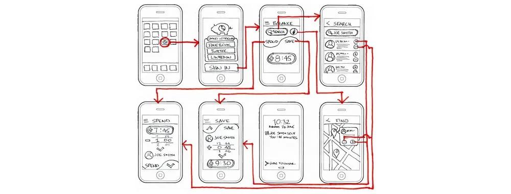 UX prototype example