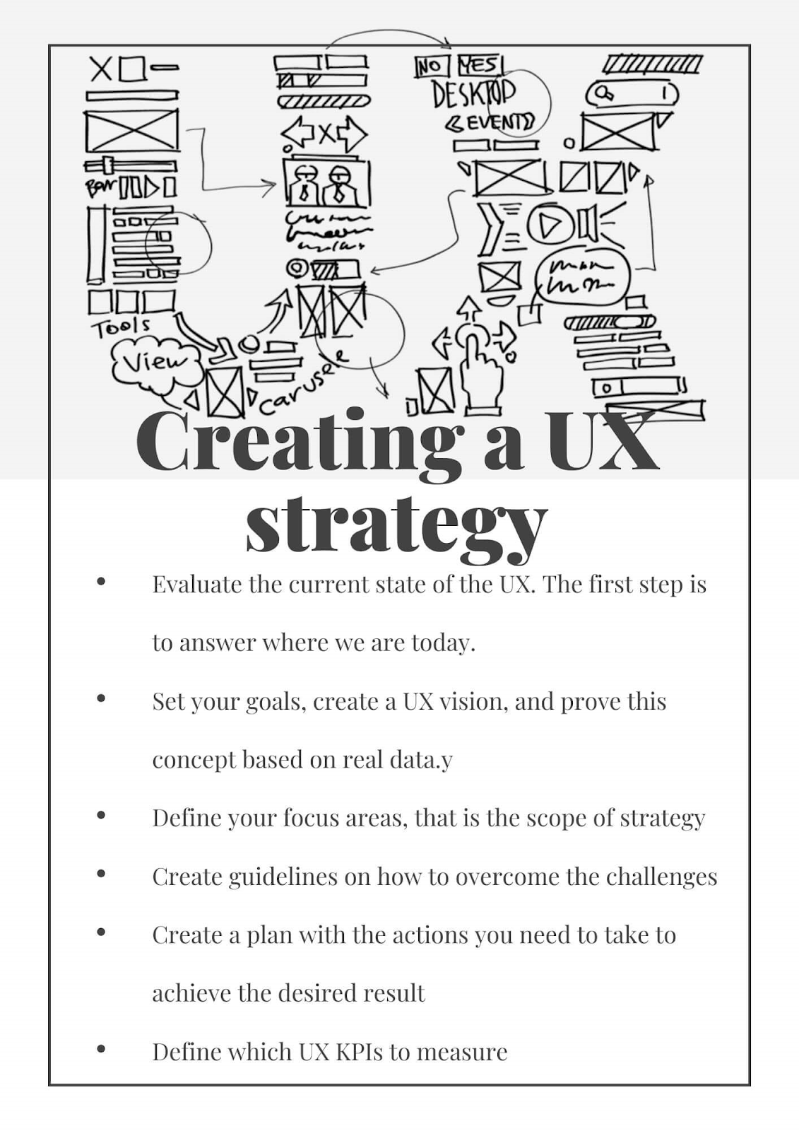 Steps to create a UX strategy