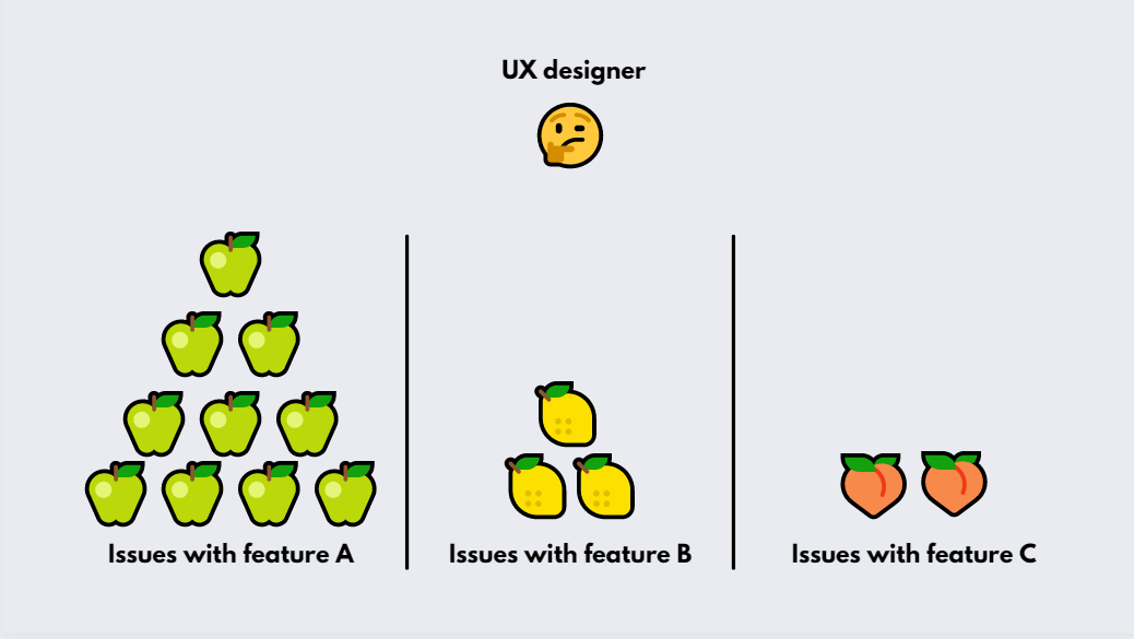 How to detect a problem in a haystack of user feedback