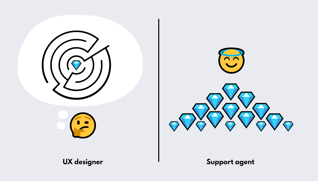 ux designers and customer support
