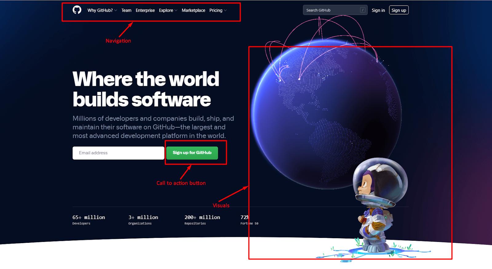 website design pattern example