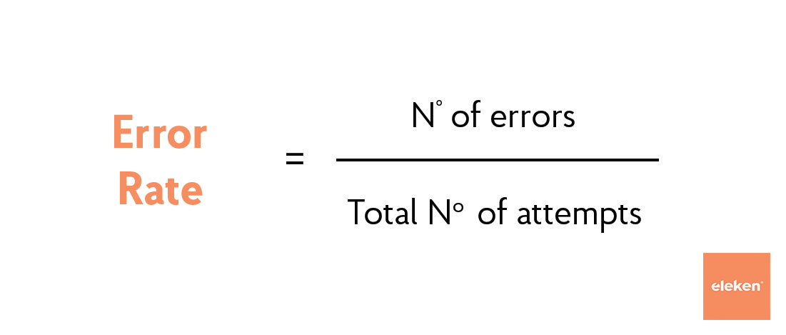 Error Rate = Number of errors / Total number of attempts