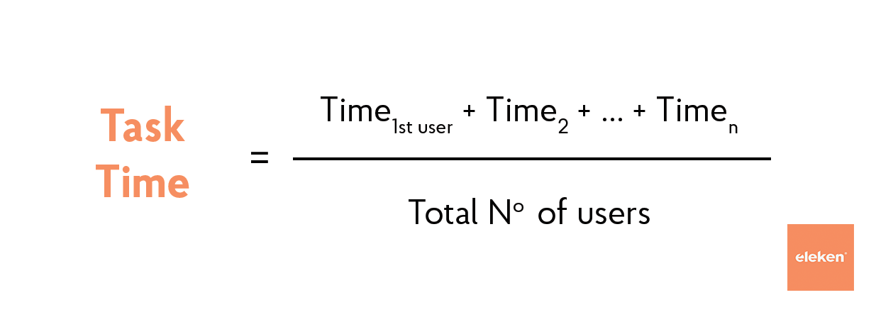 Task Time = (Time of 1st user + Time of 2nd user + Time of N user) / Total number of users