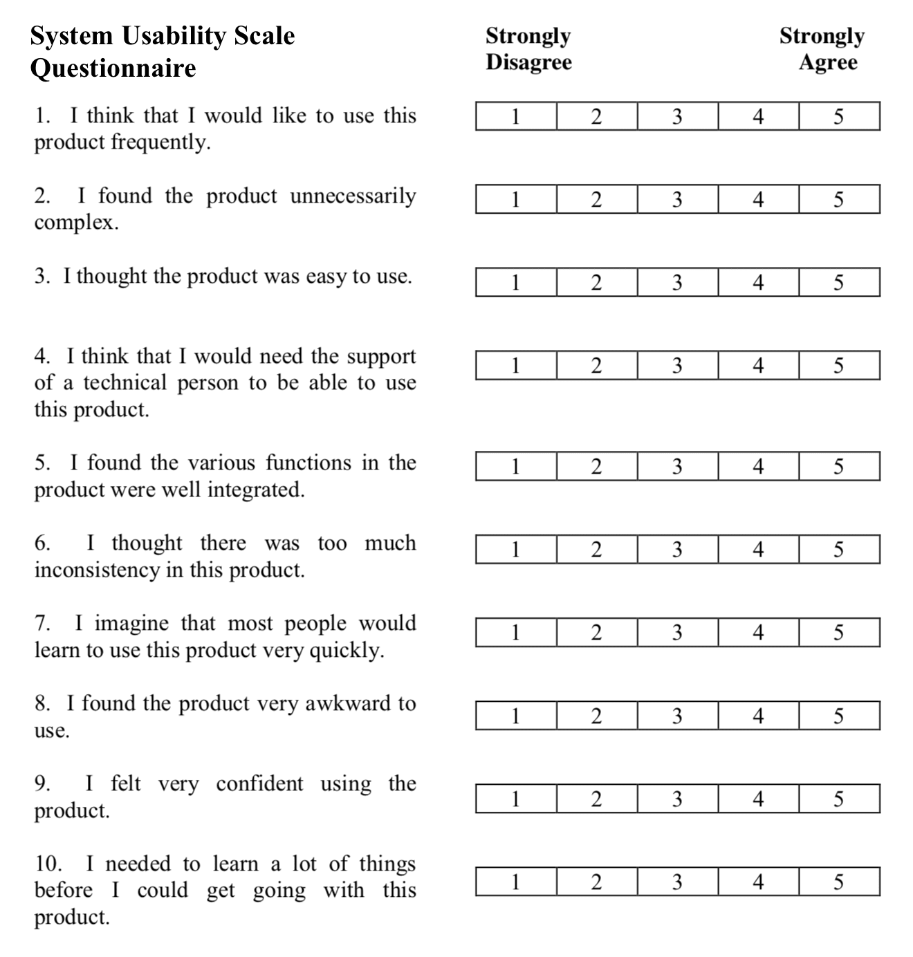 System Usability Scale Questionnaire