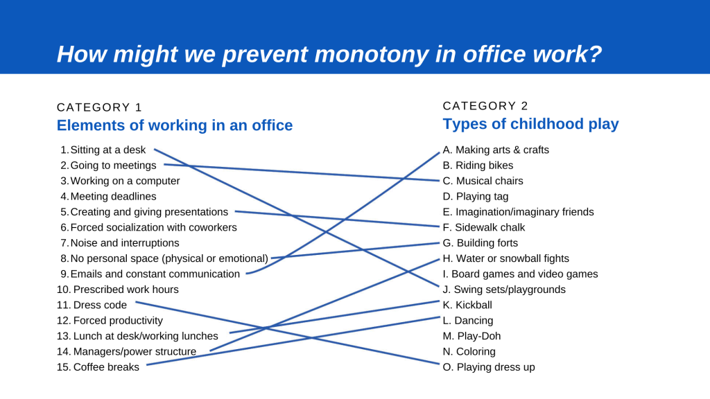 How might we prevent monotony in office work? Category 1. Elements of working in an office  Category 2. Types of childhood play