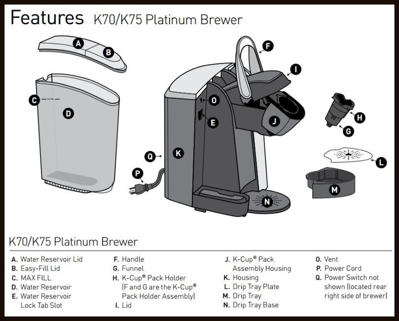 keurig k70/k75 parts