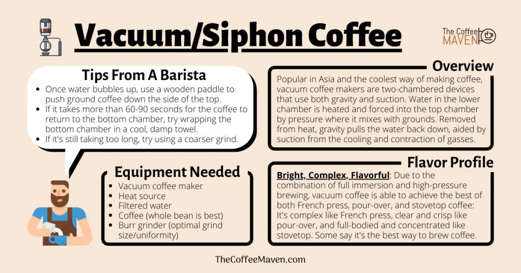 vaccuum or siphon coffee