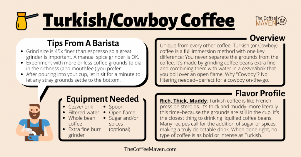 turkish cowboy coffee