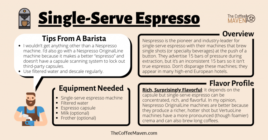 single serve espresso