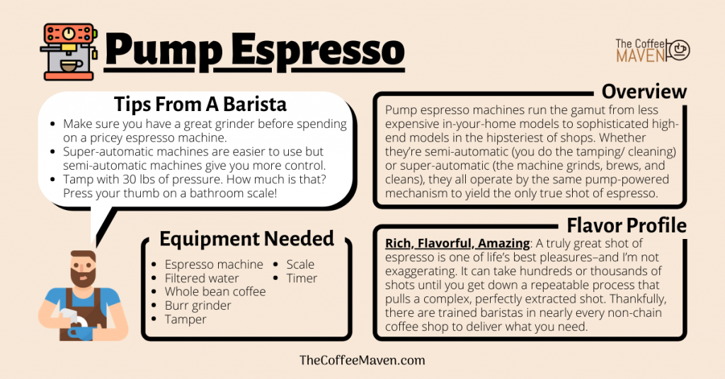 pump espresso machines