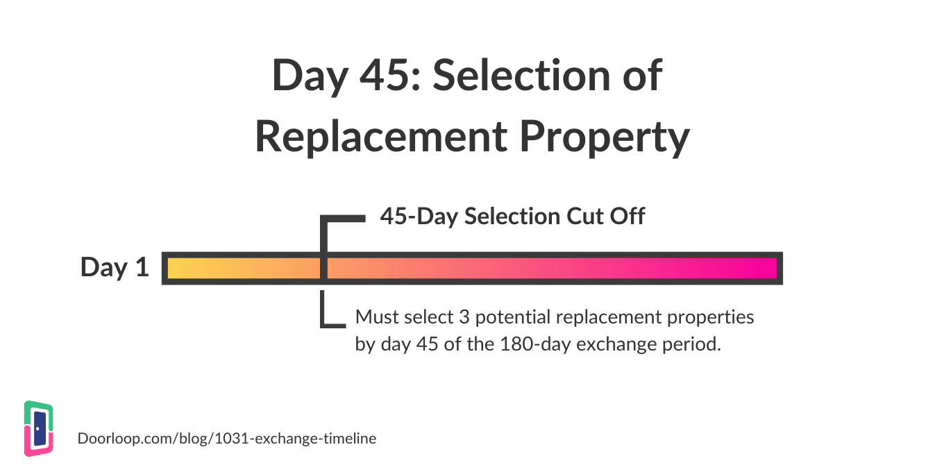 Select your replacement property