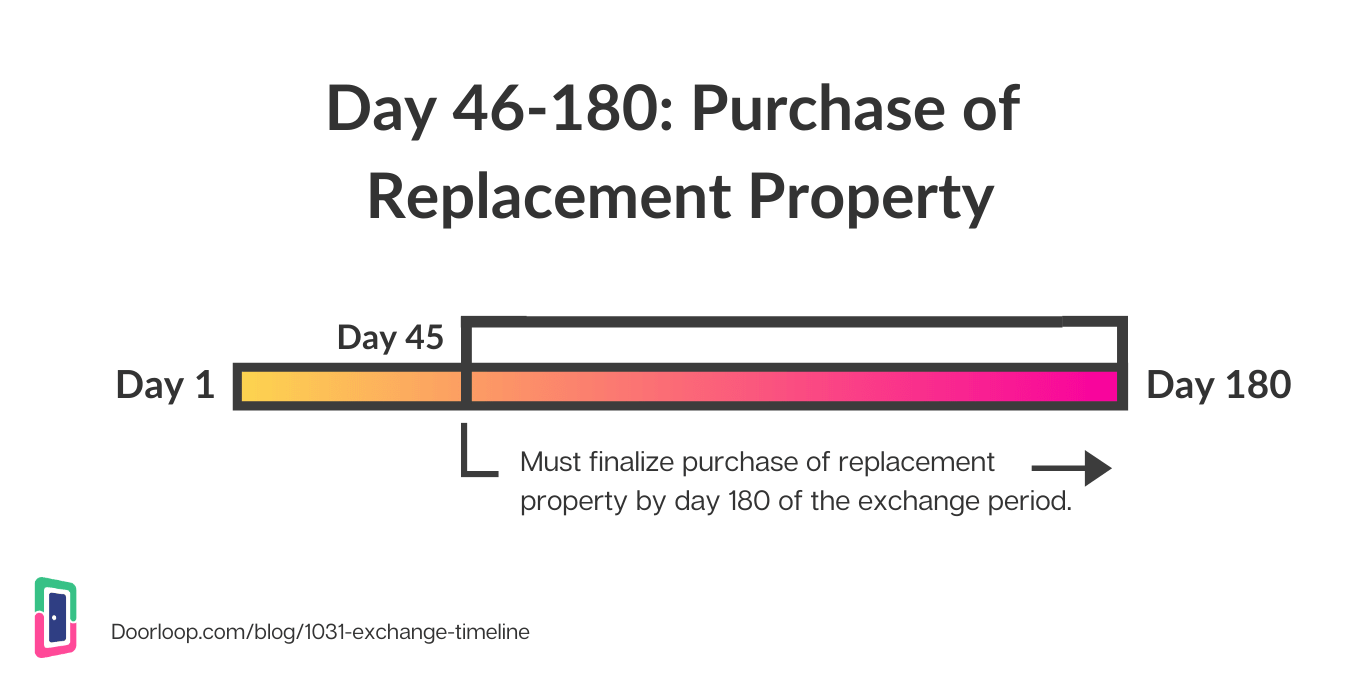 Purchase a replacement property
