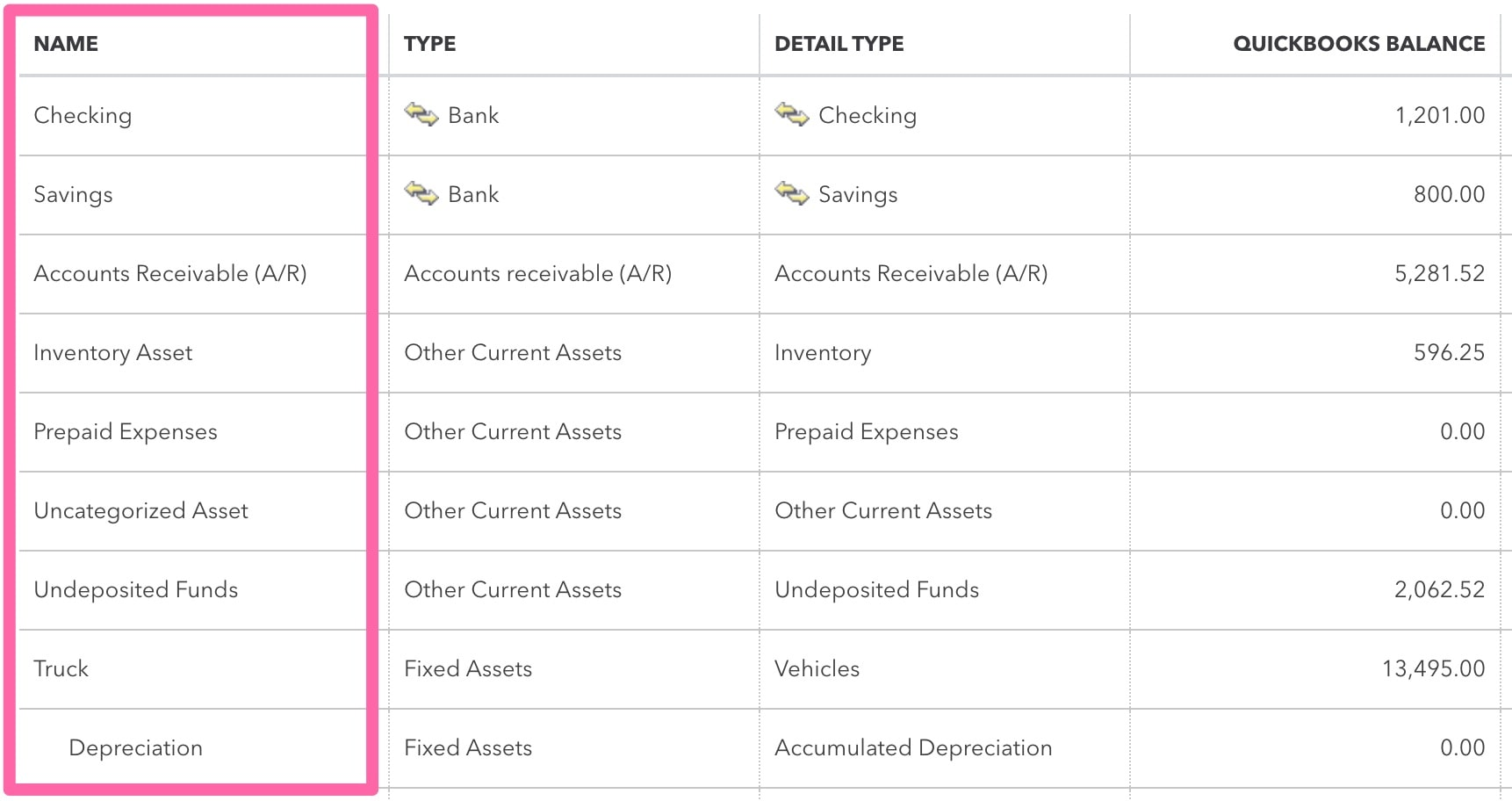 quickbooks chart of accounts example